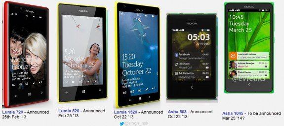 Nokia Lumia 720, 520, 1520, Asha 503,1045