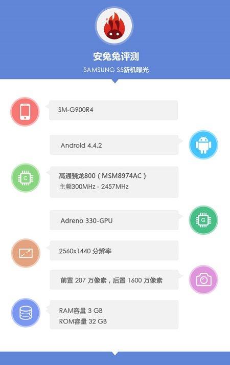 Galaxy S5 G900R4