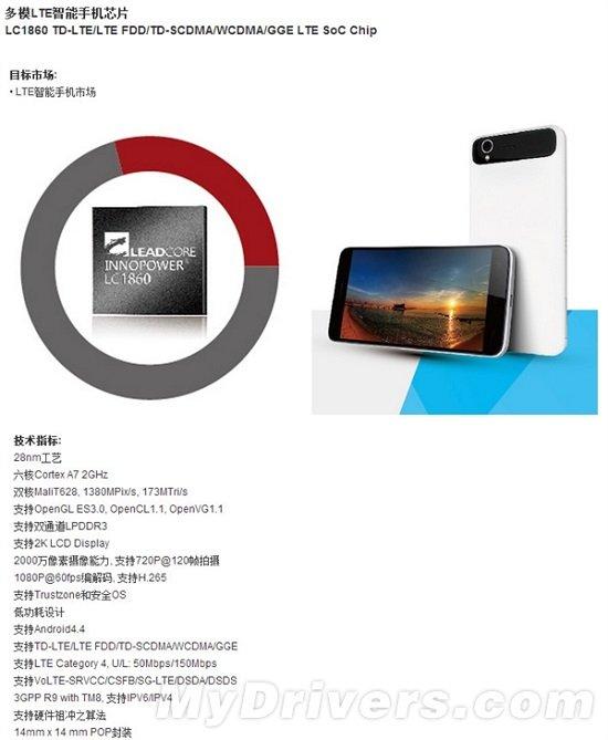 Xiaomi 65$ smartphone