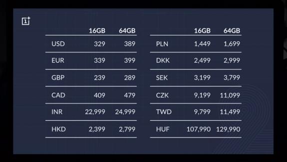 OnePlus2-price-list