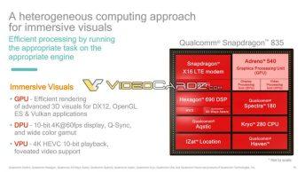 Qualcomm Snapdragon 835 e - Qualcomm Snapdragon 835 details leak via slides