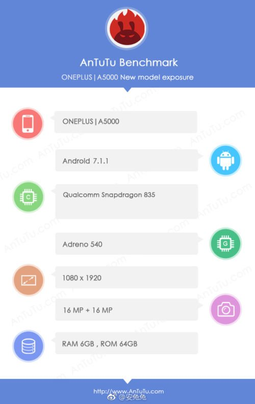 OnePlus 5 Antutu e1494843458941 Alleged OnePlus 5 Render in Blue, Red and Gold color leak 15