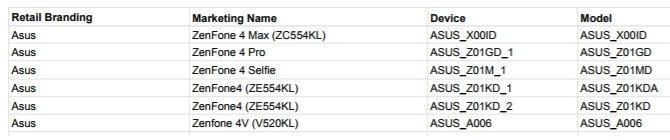 Asus zenfone 4 models