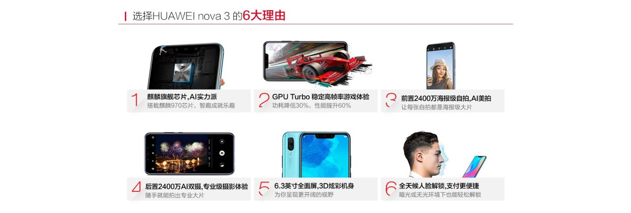 Huawei Nova 3 d Huawei Nova 3 officially listed with Press Renders and specifications 7