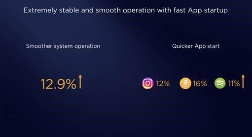 EMUI 9 based on Android 9