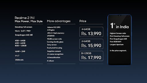 Realme 2 Pro price in India