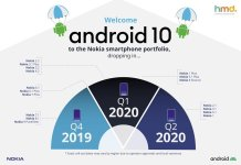 Nokia Android 10 Update roadmap explained