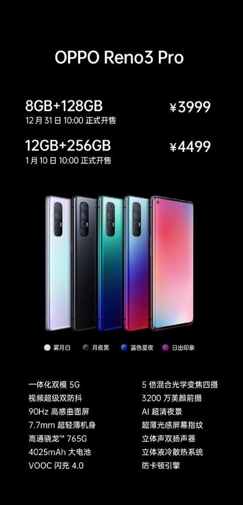 Oppo Reno3 Pro Price In China