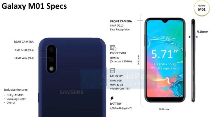 Galaxy M01 Specs Price - AndroidPure
