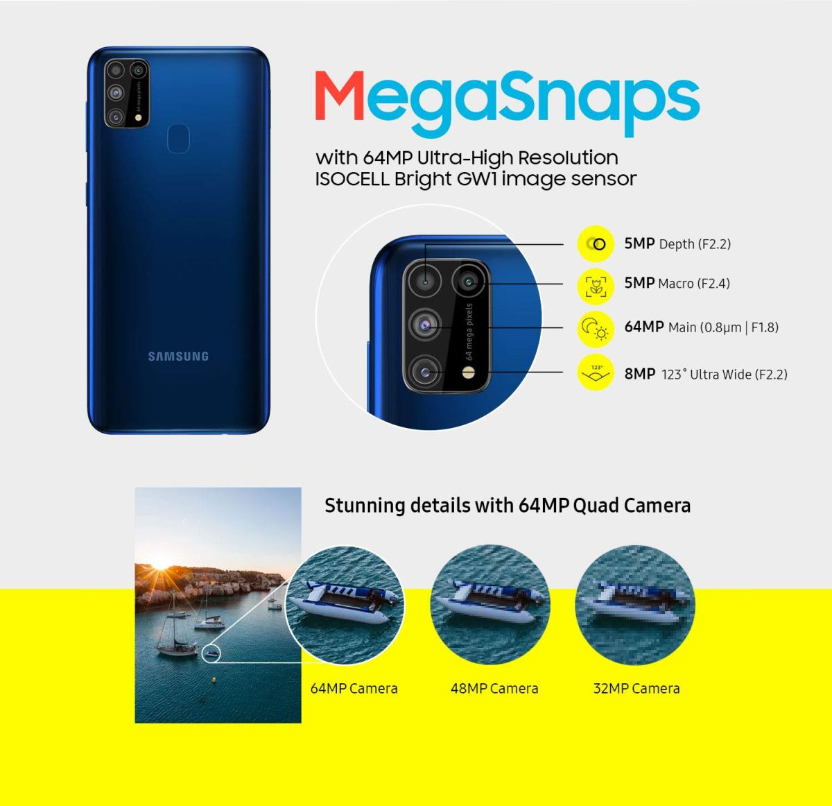Samsung Galaxy M Prime camera specs