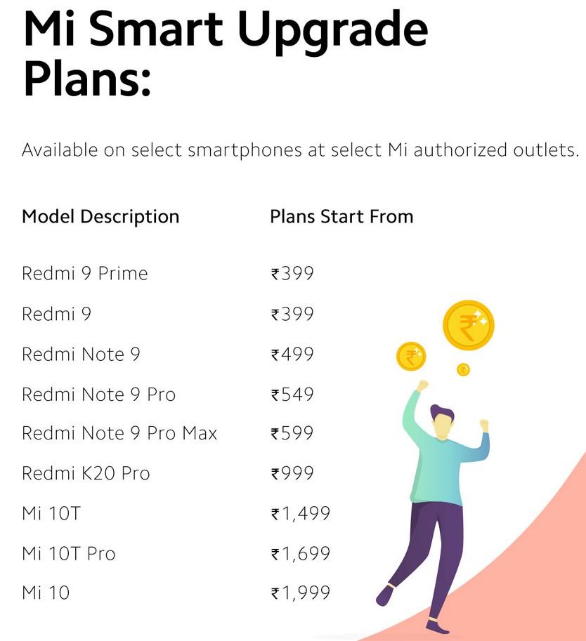 Mi Smart Upgrade plan prices