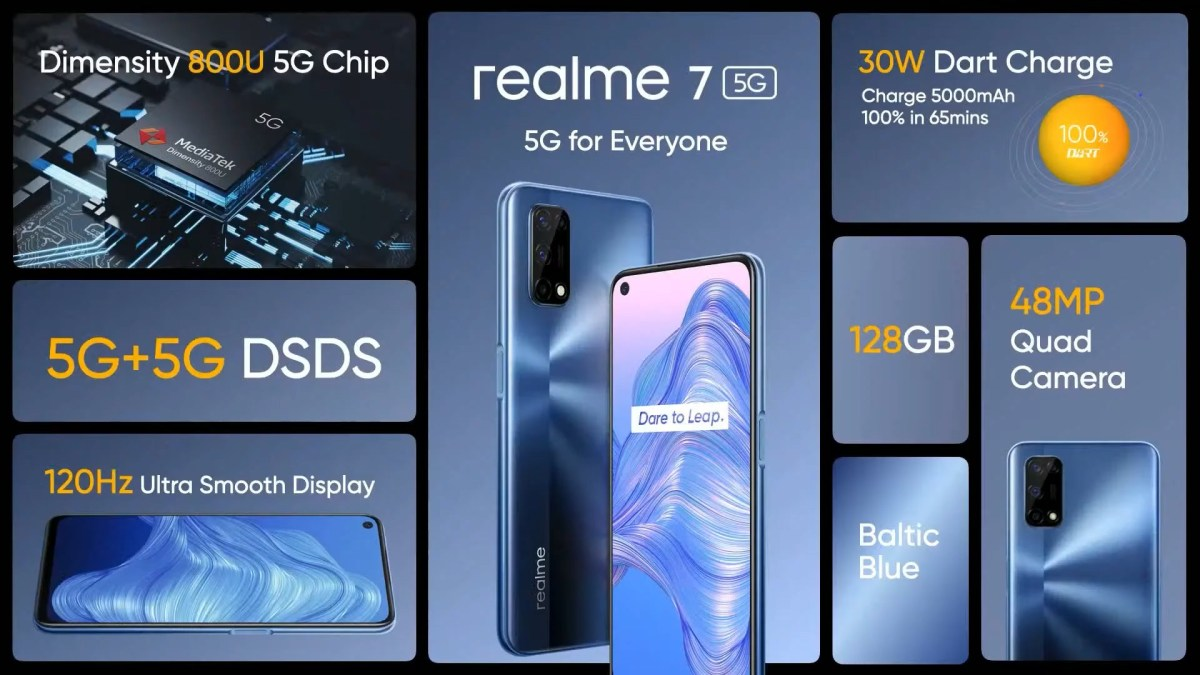 Realme 7 5g Specs