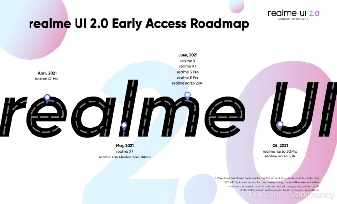 New Realme UI 2.0 Early Access Roadmap announced