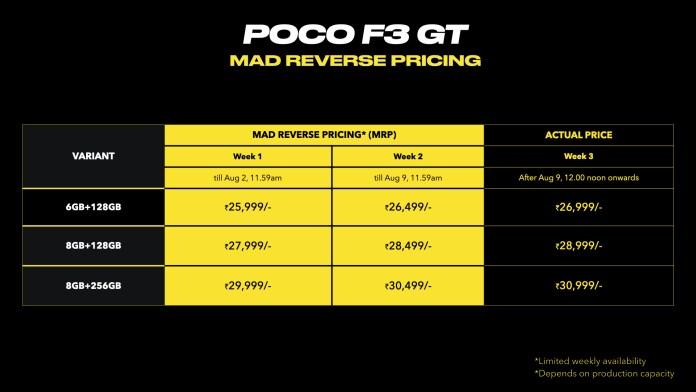 Poco F3 GT price offer in India