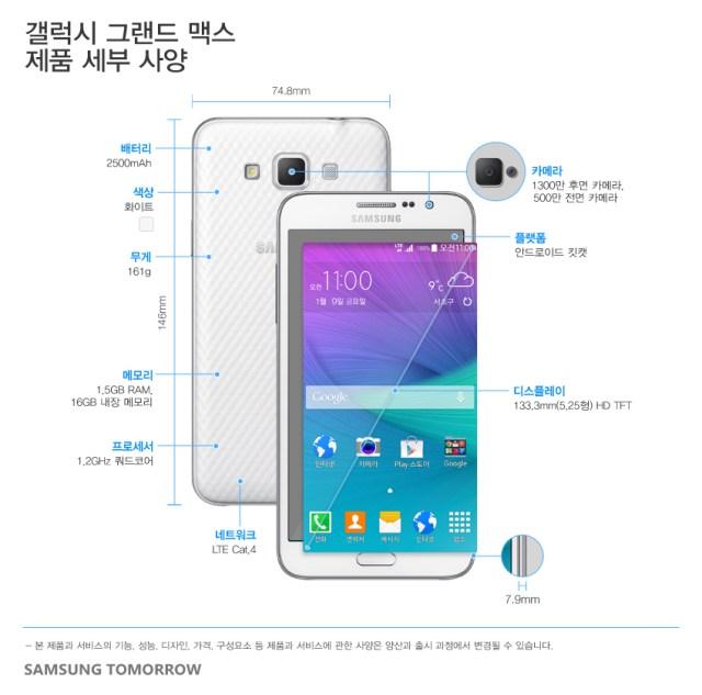 654678tyhff Samsung Galaxy Grand Max Detalii Si Pret