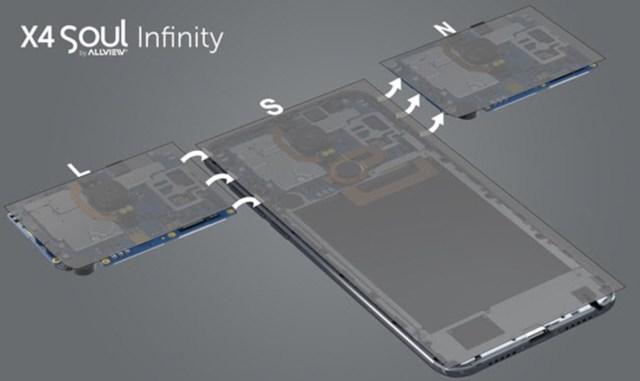 allview x4 soul infinity, telefon modular? acesta va suporta upgrade de hardware!