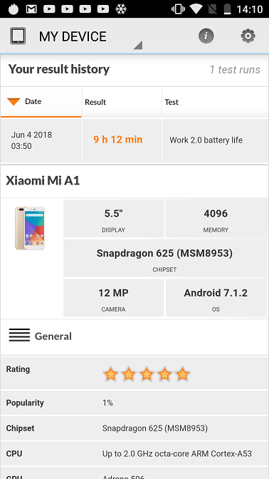 ce inseamna android one? cum se traduce prin performante?
