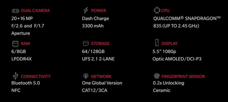 OnePlus 5 - Launch Live Event specifications