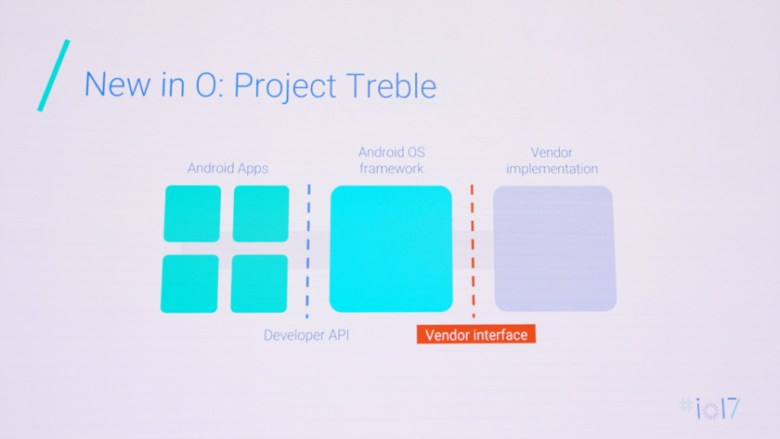 Project Treble Android O
