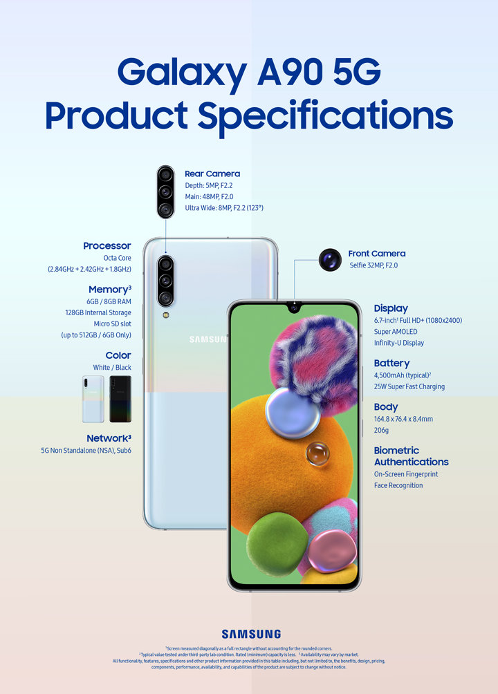 Galaxy A90 5G Specifications