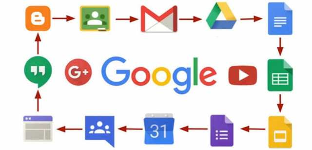 Servicios asociados a tu cuenta de Gmail(email) Google