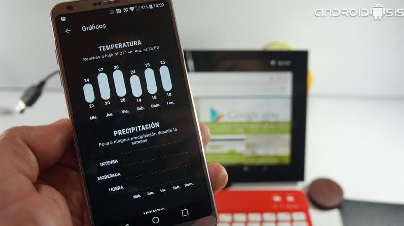 Espectacular aplicaci n del tiempo para android nuevo for Aplicacion del clima