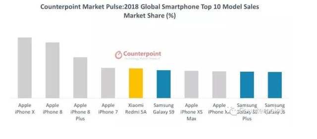 Ventas telefonos 2018