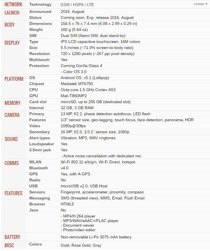 تعرف على المراجعة تفصيلية لهاتف Oppo F1s