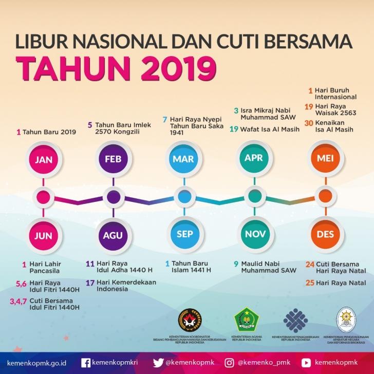 Kalender libur nasional dan cuti bersama tahun 2019