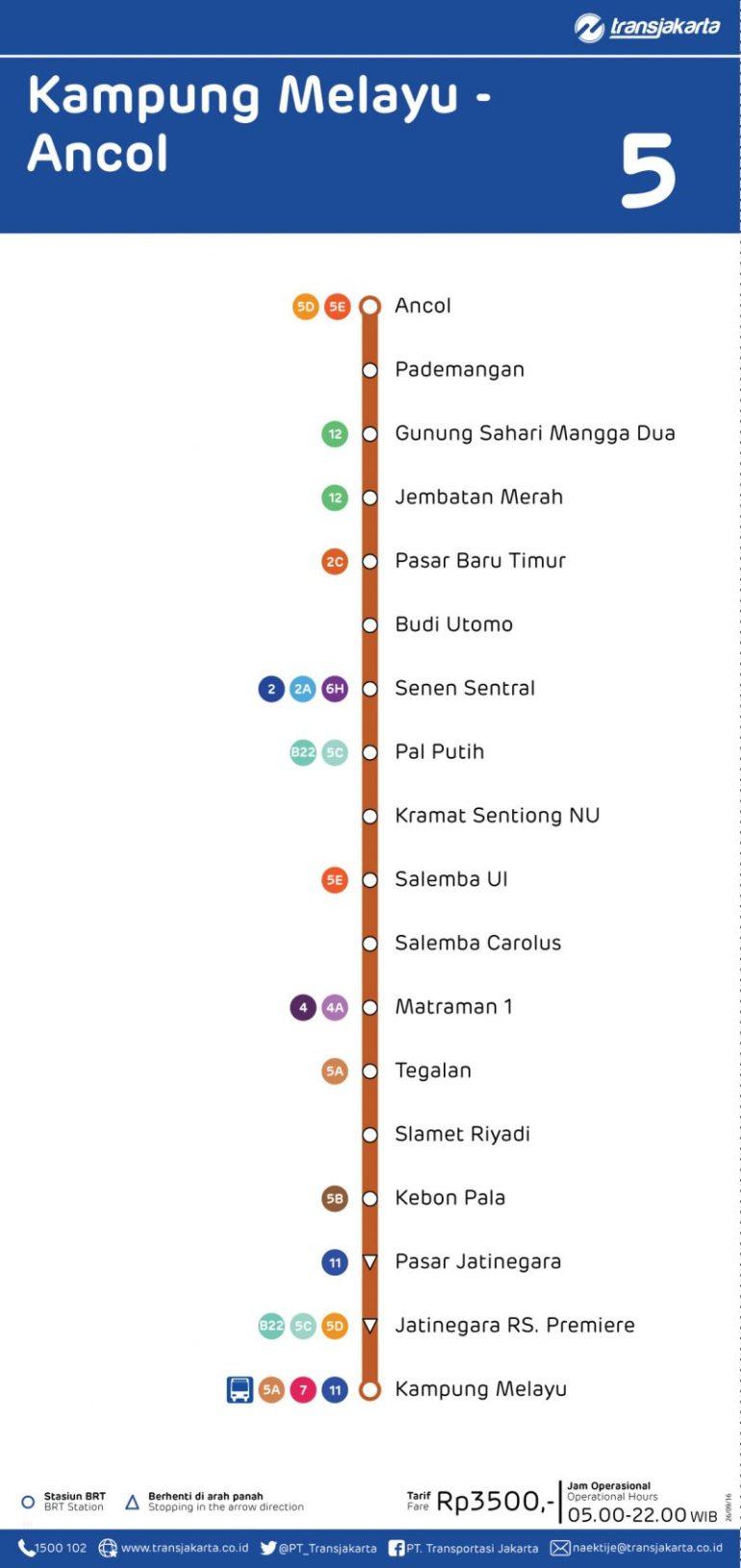Koridor 5 Kampung Melayu - Ancol