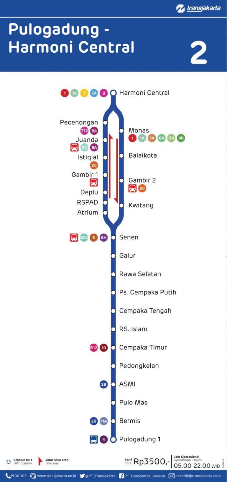 Koridor 2 Terminal Pulogadung sampai Stasiun BRT Harmoni Central Busway Pusat