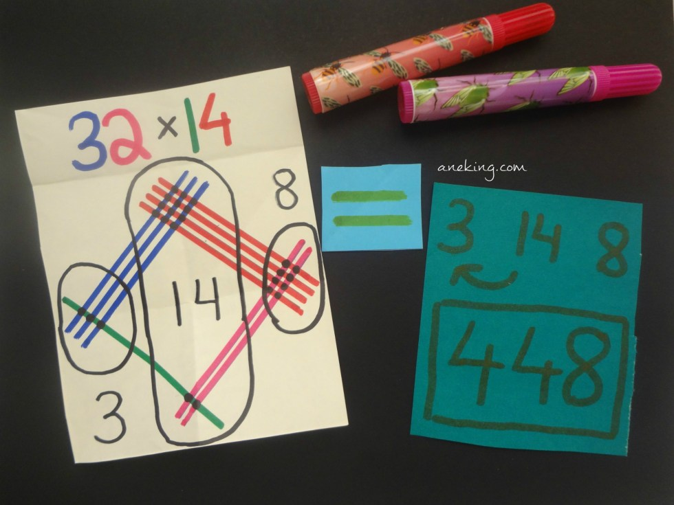 5. The numbers you get are the digits of the product. The number of points on the left is the hundreds