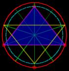 Anel atlante e a geometria sagrada