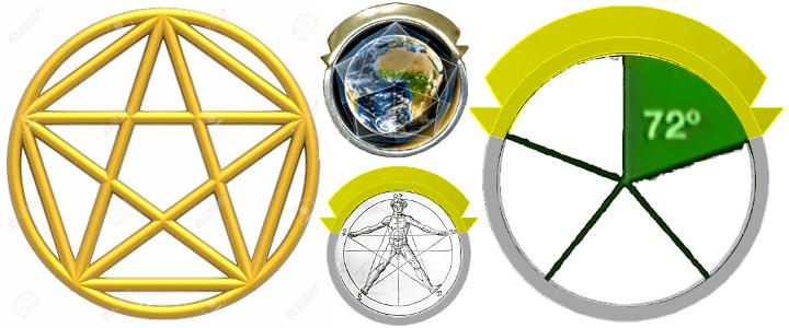 Anel Atlante-Pentagrama
