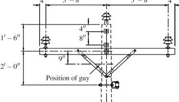 overhead electric line construction
