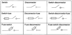 Various combinations of fuse