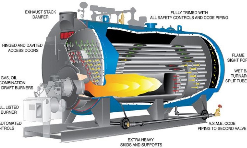 Boiler or Steam Generator