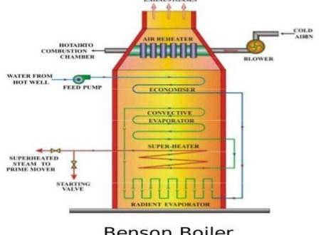 Benson Boiler