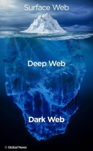 what is dark web monitoring