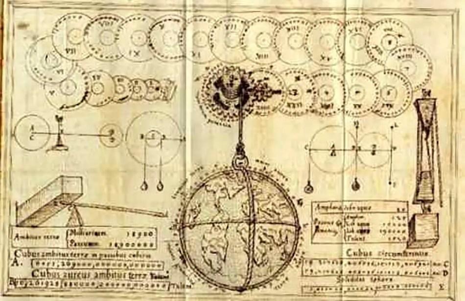 Imagen de algunos de los planos de Grienberg