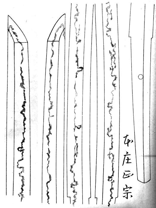 Ilustración mostrando el patrón de las katanas de Masamune Ozaki.