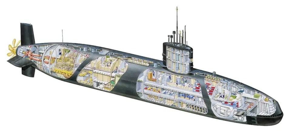 Infográfica mostrando el interior de un submarino. Los submarinos actuales utilizan sistemas de balastro para hundirse.