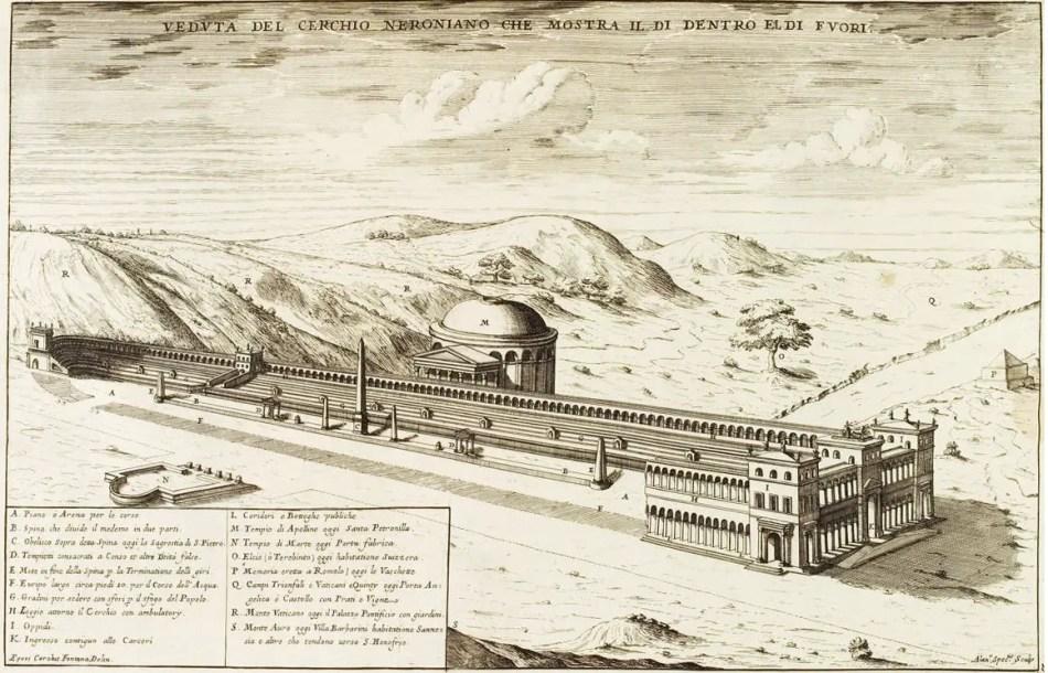 Ilustración del Circo de Nerón, veduta di Roma.