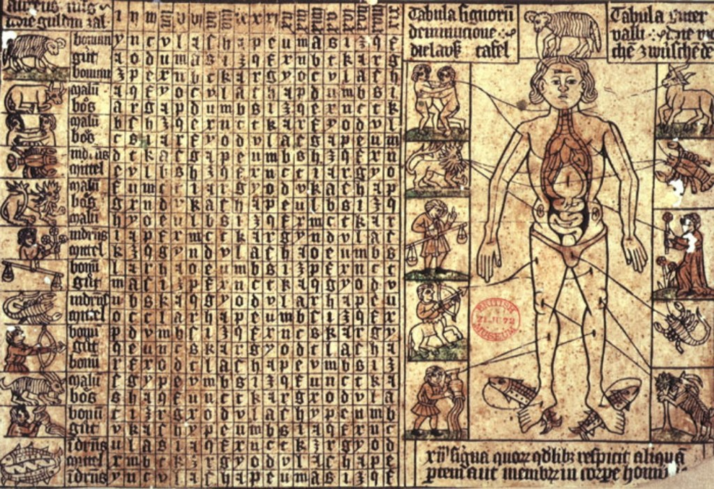 Horóscopo médico medieval, la medicina medieval.