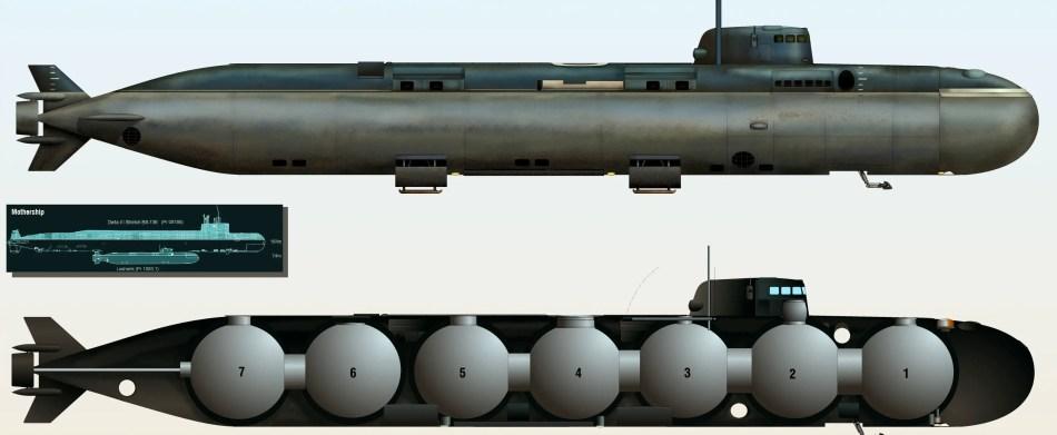 Esquema de un submarino ruso AS-12