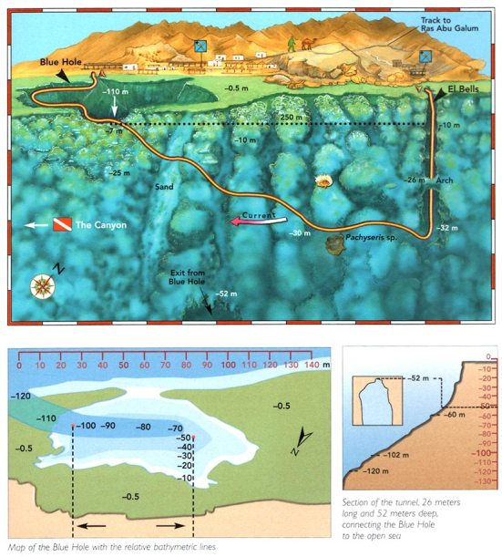 Mapa del Agujero azul de Danah, la tumba de Sinaí.