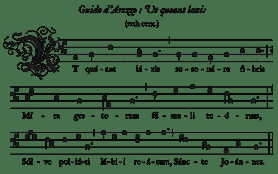 Tetragrama musical del himno de San Juan Bautista, el origen de las notas musicales.