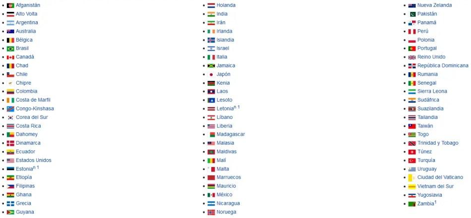 Lista de países que enviaron un mensaje a la luna.
