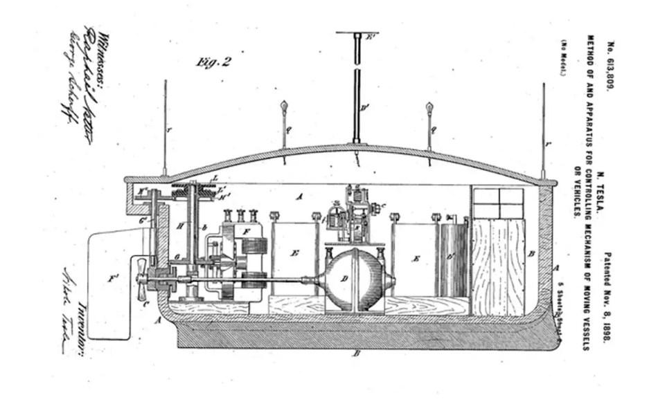 Ilustración de la patente del Teleautomaton.