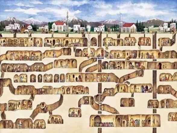 Mapa de una de las ciudades subterráneas turcas, en especial Kaymakli.